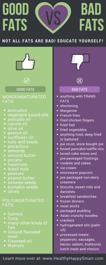 Good Fats Vs Bad Fats Pictures, Photos, and Images for Facebook, Tumblr, Pinterest, and Twitter
