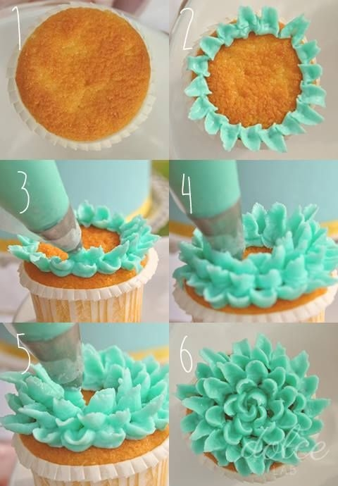 Decorative Cake Frosting Tips