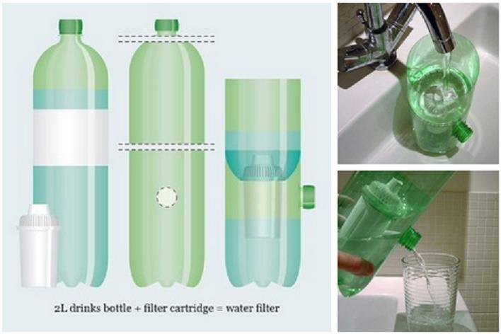 Diy Filtered Water Bottle Pictures Photos And Images For