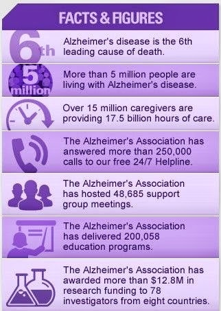 November Is National Alzheimer's Awareness Month Pictures