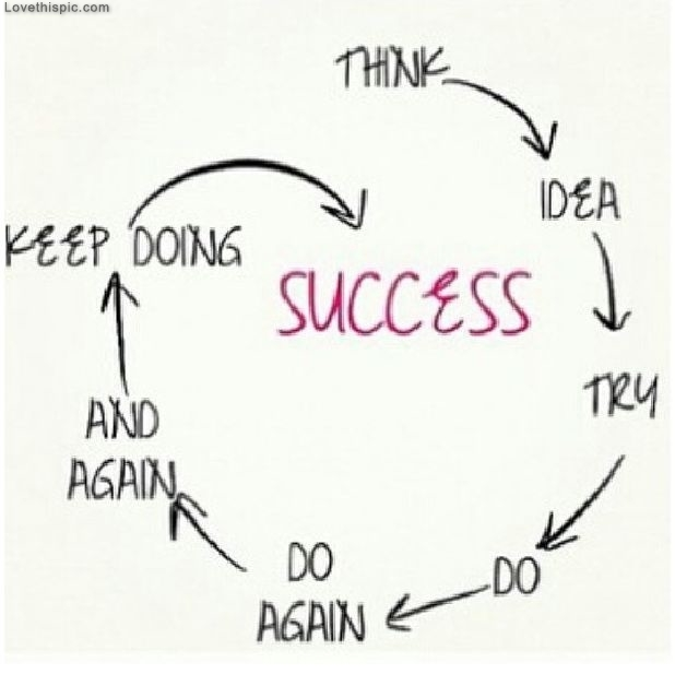 Step By Step Success Images