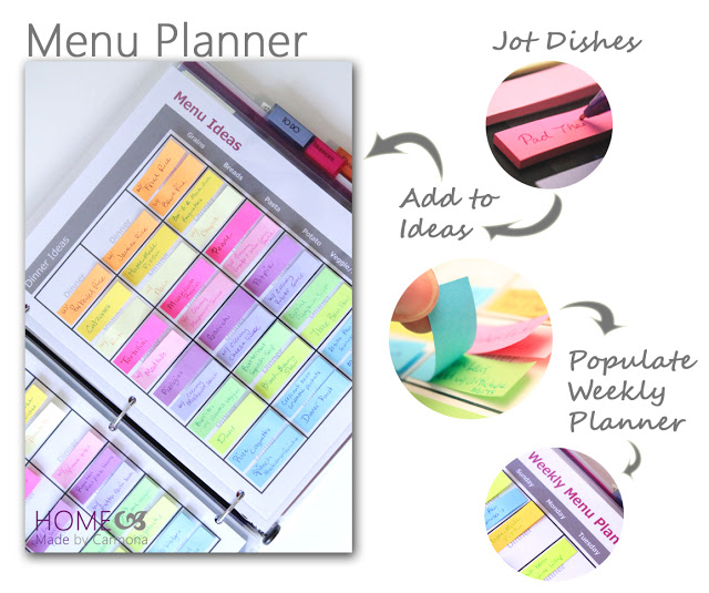 photo regarding Planner Tumblr named Menu Planner Images, Visuals, and Photos for Fb