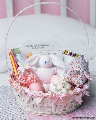 Easter gift baskets pictures photos and images for facebook easter gift baskets negle