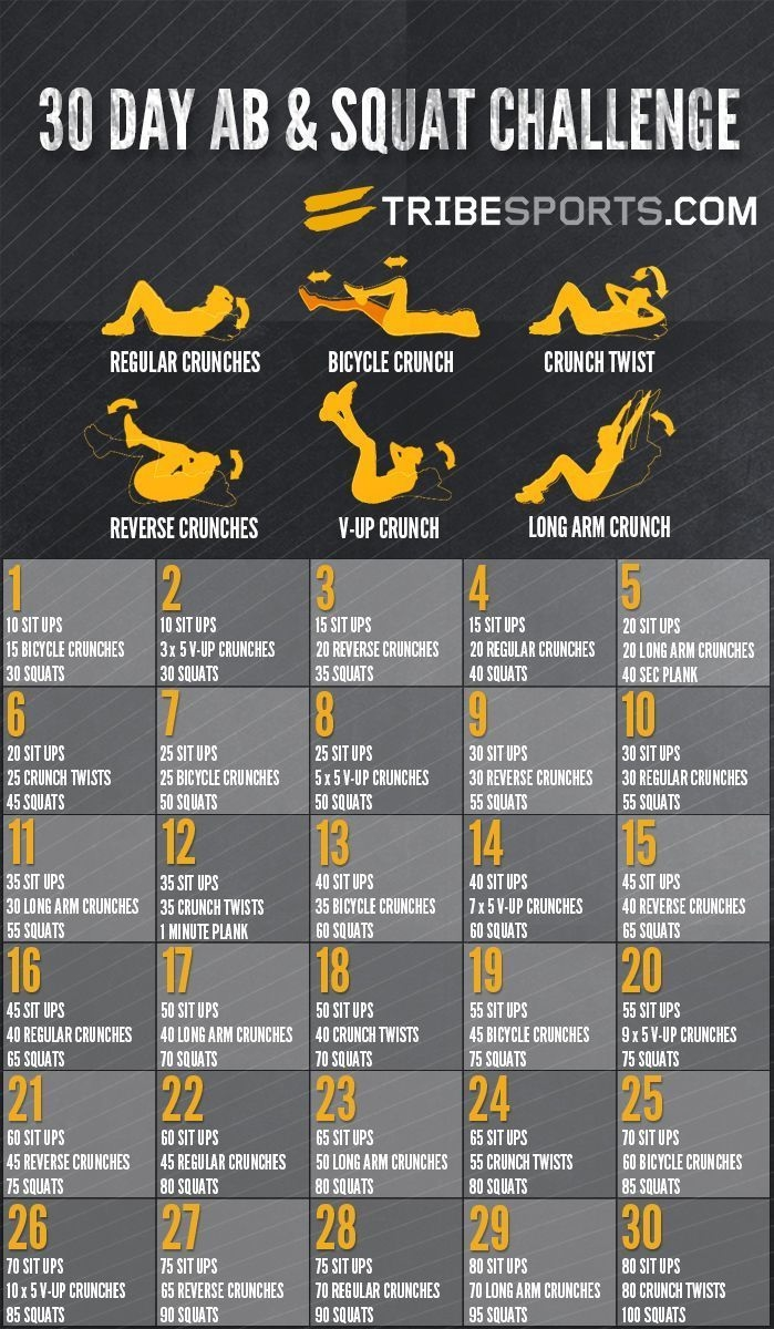 30 Day Ab And Squat Challenge Pictures, Photos, and Images ...