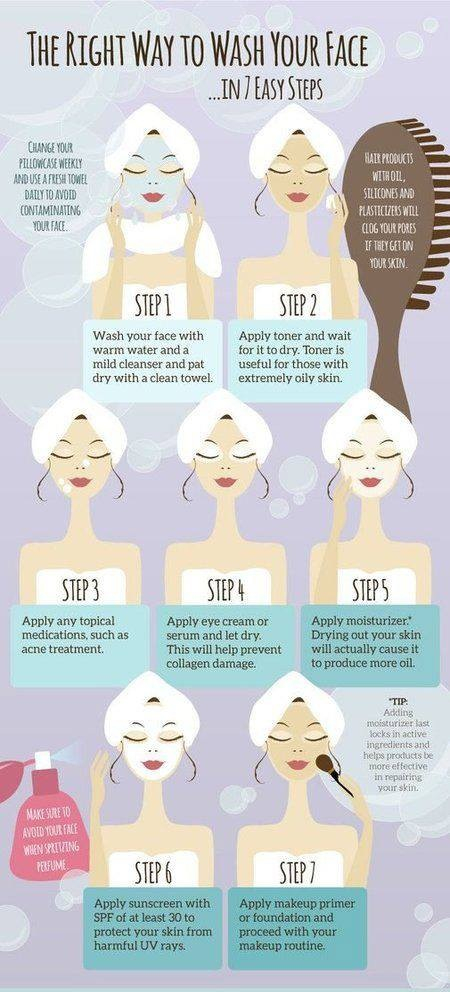 Tips to wash your face in right way