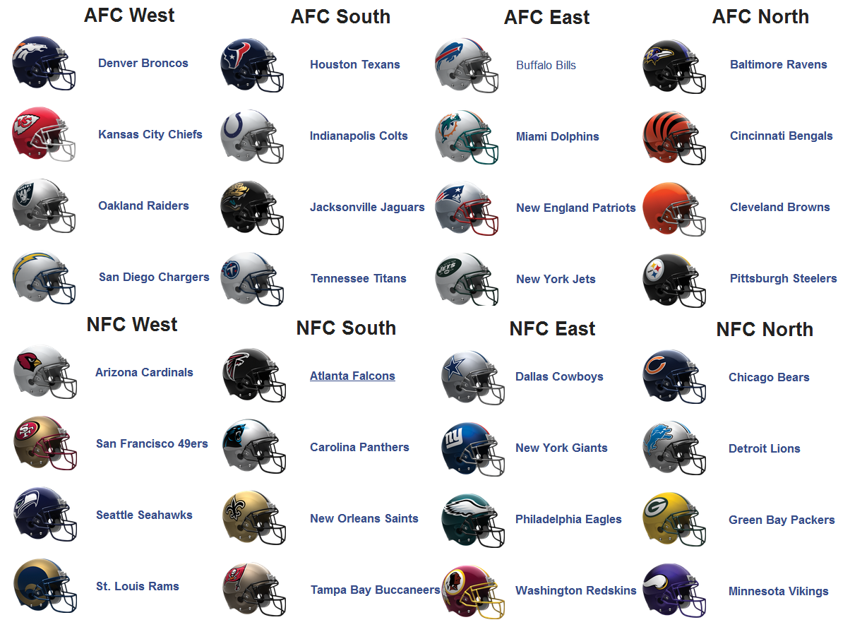 Nfl Teams By Division Printable Quotes