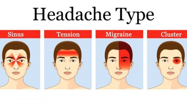 learn how headaches can reveal what is wrong with your health  and how to cure them naturally