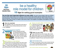 10 tips to be a healthy role model for children
