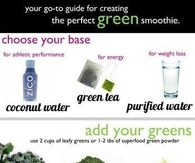Perfect Green Smoothies