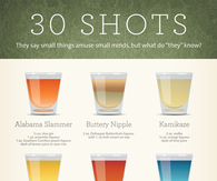 30 Creative Shot Recipe Ideas