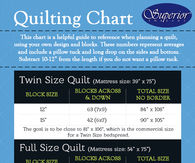 Quilting Chart