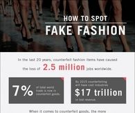 How To Spot Fake Fashion