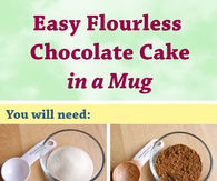 DIY Chocolate Cake In A Mug