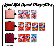 Kool aid color chart pictures photos and images for facebook