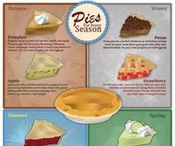 Pies for Every Season