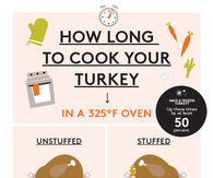 How long to cook your turkey