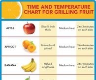 Grilling Fruit Chart