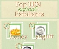 Top 10 Natural Exfoliants