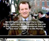 Groundhogs Day Movie Facts