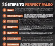 13 Steps To Paleo