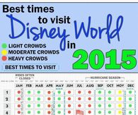 Best times to visit Disney 2015