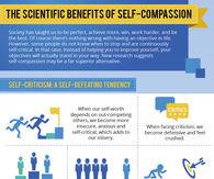 The Scientific Benefits of Self-Compassion