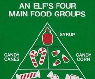 An Elfs Four Main Food Groups