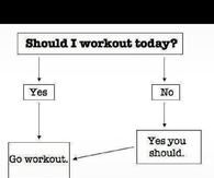 Should i work out today?