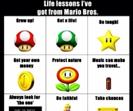 Life lessons Ive got from Mario Bros