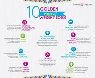 10 Golden Rules of Weight Loss