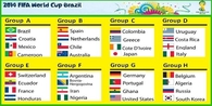 Group Play Soccer tournament 2014 FIFA